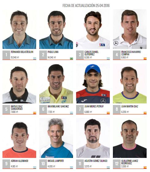 Este es el estado del ranking tras el Master de Valencia