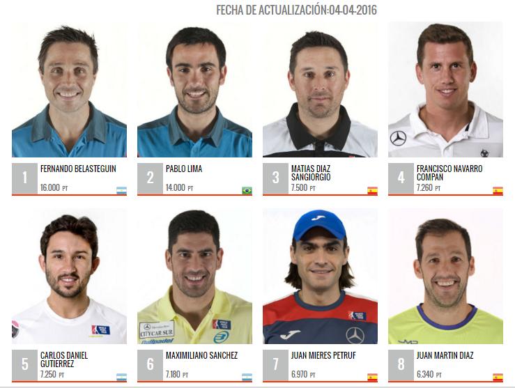 Los primeros 8 jugadores del ranking masculino