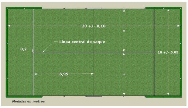 Dimensiones de una pista de pádel