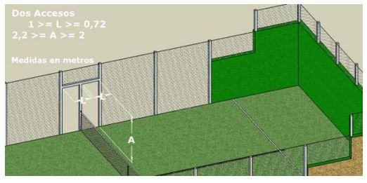 Dimensión de las aberturas (dos acceso)