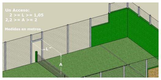 Dimensión de las aberturas (un acceso)