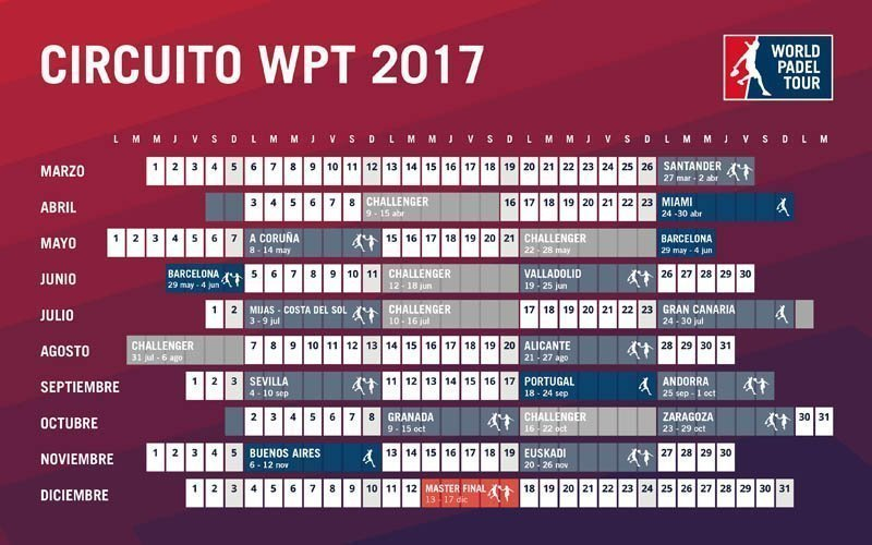 Calendario del World Padel Tour 2017