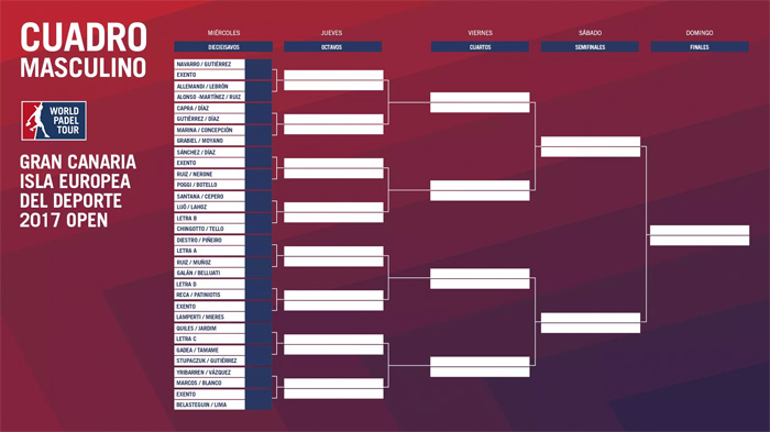 cruces del cuadro final del Gran Canaria Open