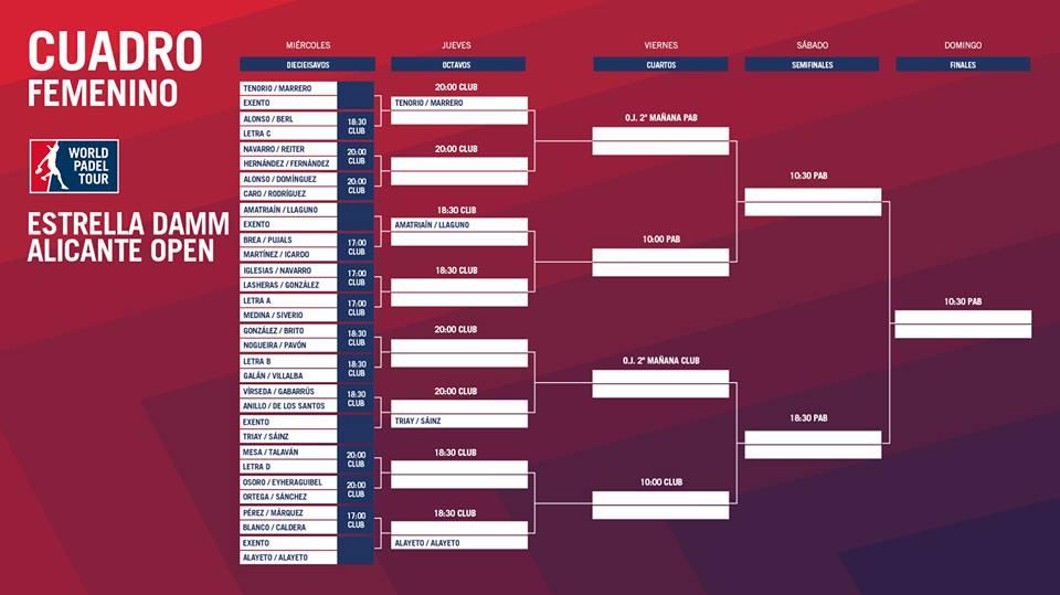 Cuadro femenino del Alicante Open