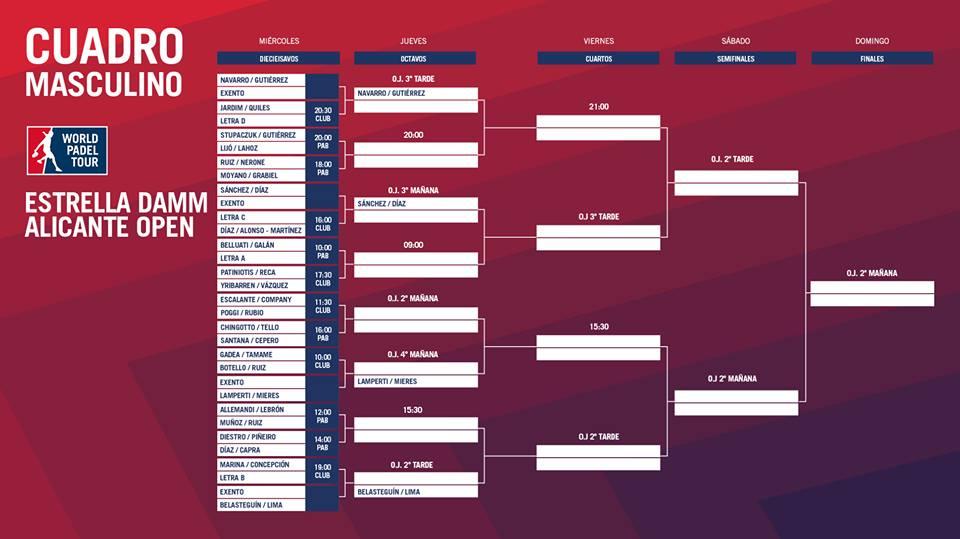 Cuadro masculino del Alicante Open