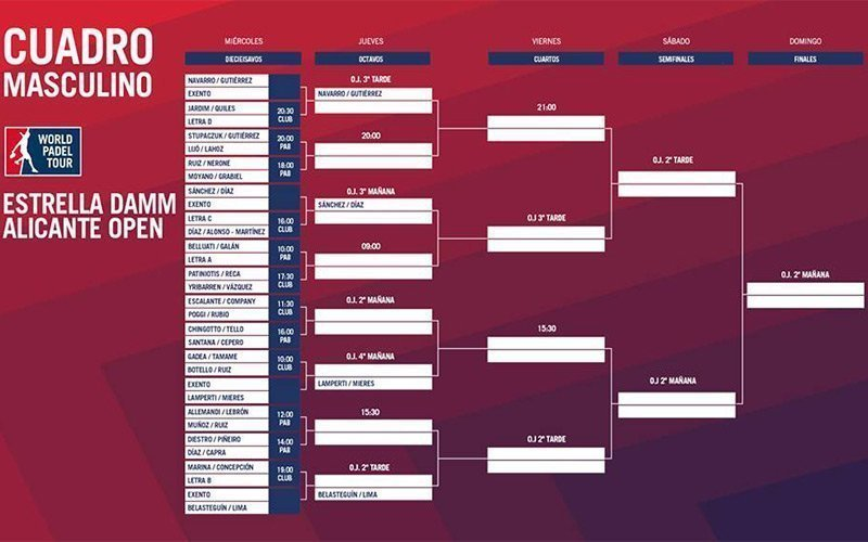 Ya conocen los cuadros del Alicante Open, próxima prueba del calendario