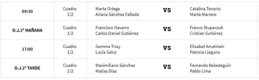 Horarios de las semifinales del Granada Open