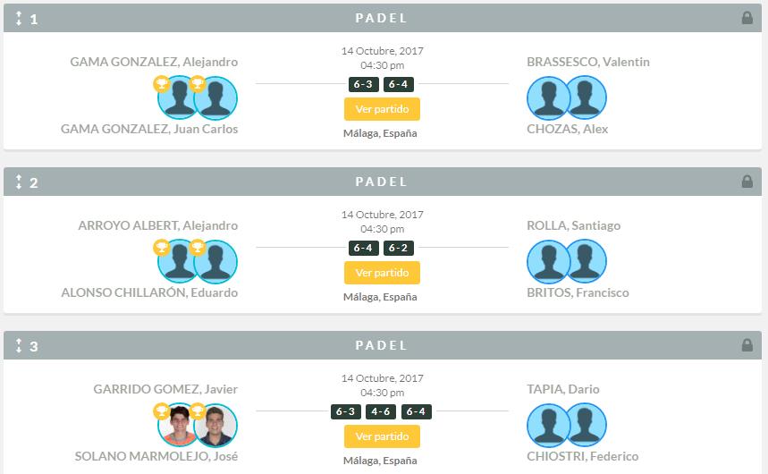 Resultados del Campeonato por Equipos Nacionales en categorías masculina