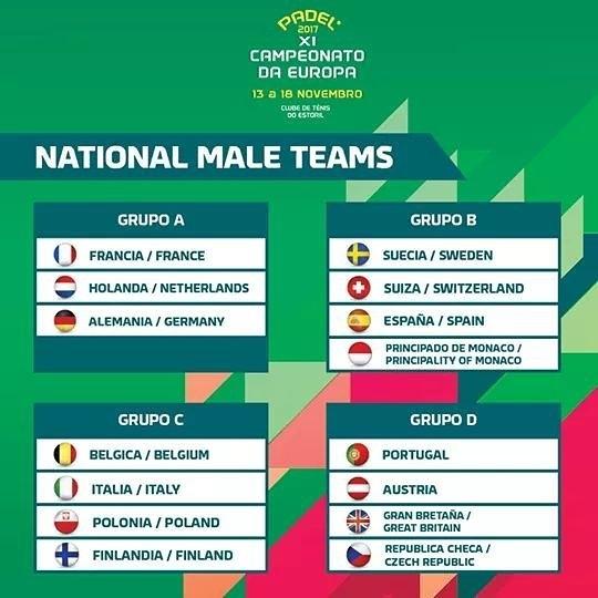 Fase de grupos selecciones masculinas Campeonato Europeo de pádel