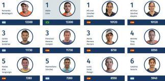 Master Final: Estos son las 8 parejas masculinas y femeninas clasificadas