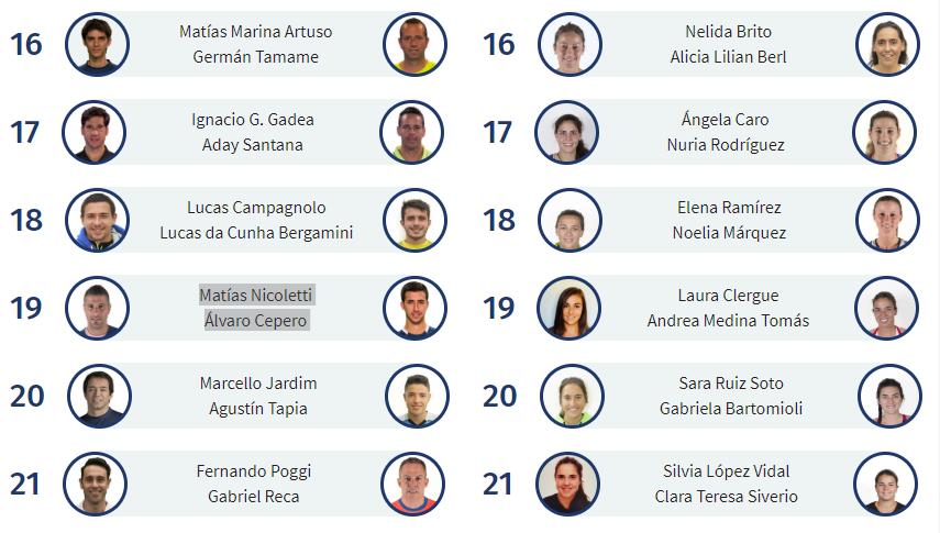Álvaro Cepero jugará con Matías Nicoletti el Jaén Open