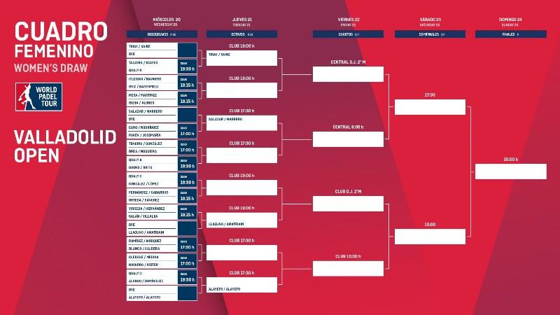 Cuadro femenino del Valladolid Open