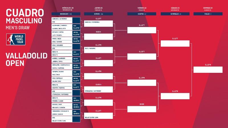Cuadro masculino del Valladolid Open