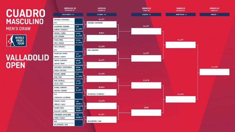 Cuadro y horarios del Valladolid Open