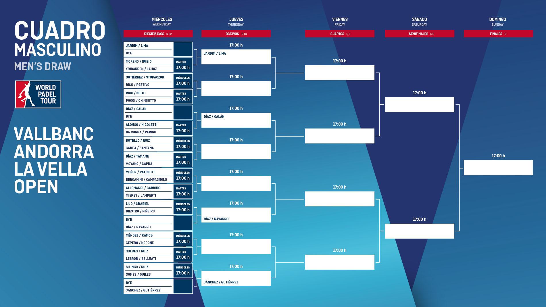 Cuadro final masculino del Andorra Open