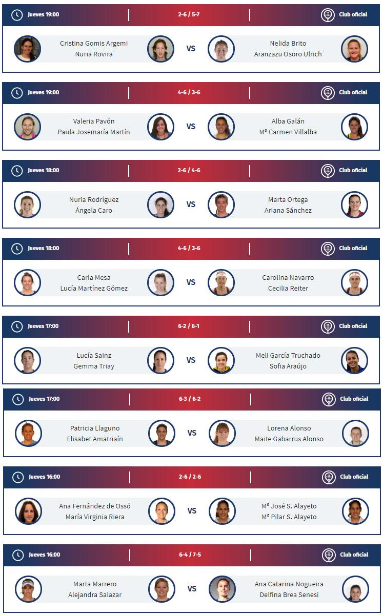 Resultados de los octavos femeninos del Andorra Open
