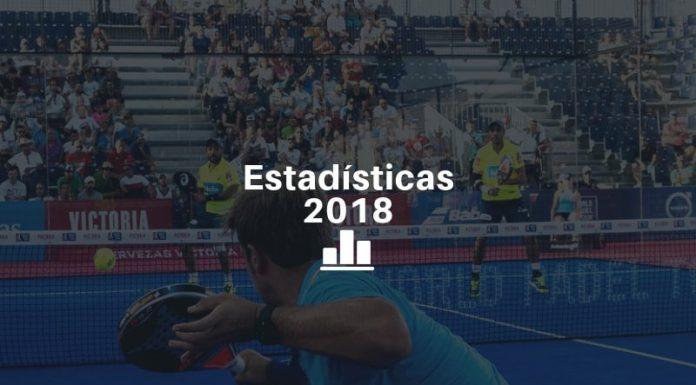 Estadísticas de Padel Addict en 2018
