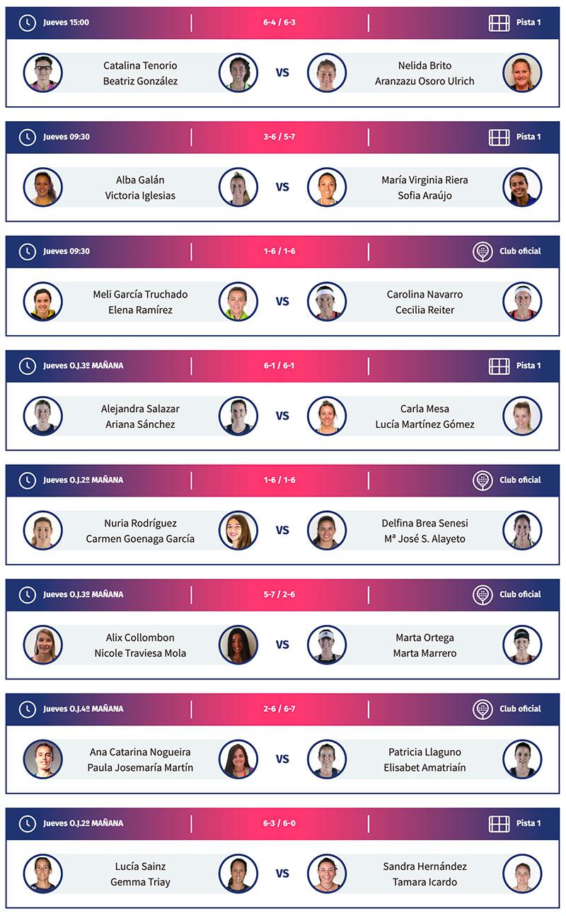 Resultados de los octavos del Alicante Open en la categoría femenina