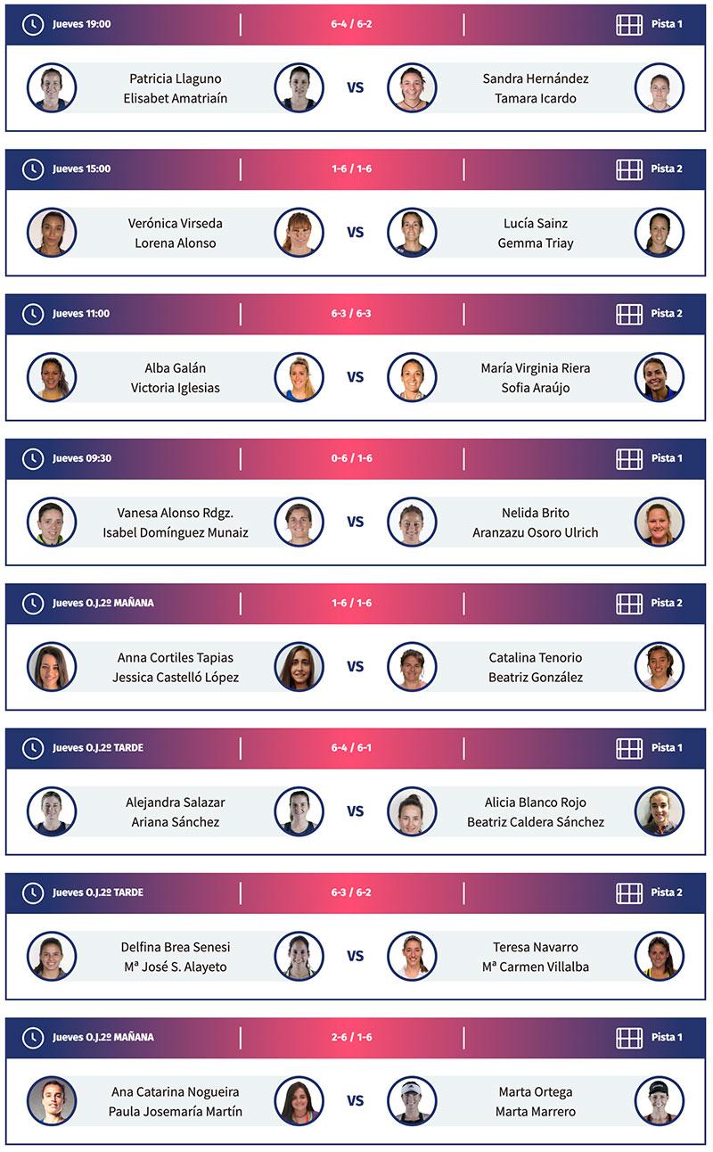 Resultados de los octavos femeninos en el Logroño Open