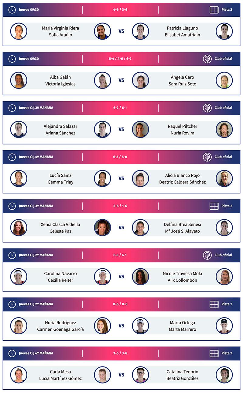 Resultados de los octavos del Vigo Open en el cuadro femenino