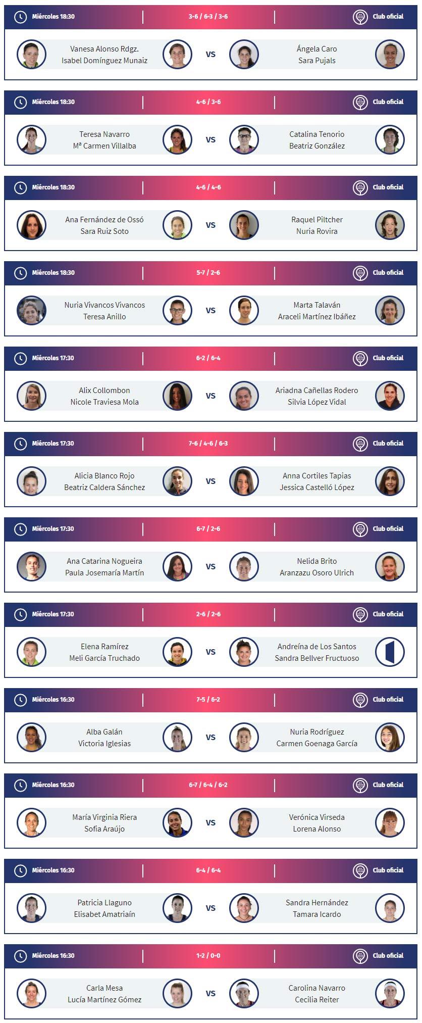 Resultados de los dieciseisavos femeninos del Jaén Open