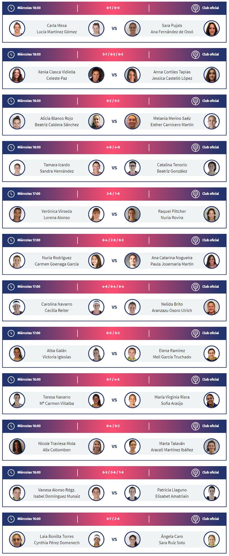 Resultados de los dieciseisavos del Vigo Open en el cuadro femenino