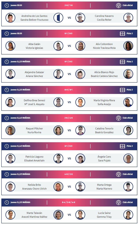 Resultados de los octavos femeninos del Jaén Open