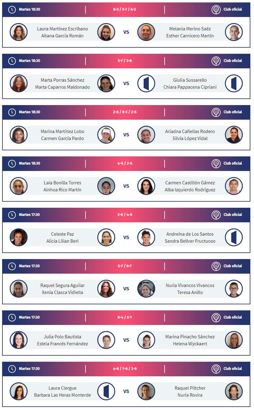 Resultados de las semifinales de la previa femenina del Jaén Open