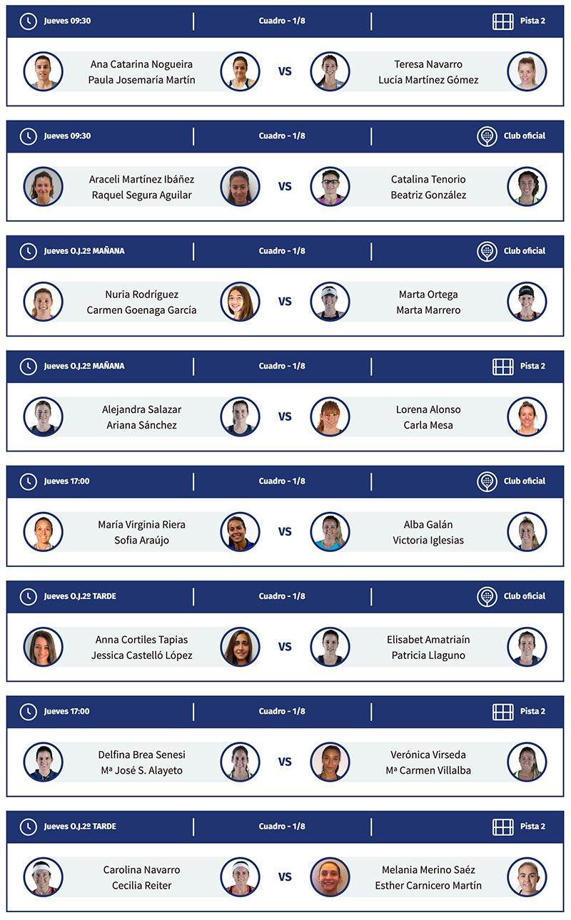 Horarios de los octavos masculinos del Valencia Open