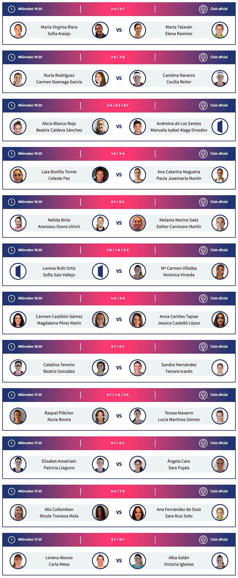 Resultados de los dieciseisavos del Mijas Open en la categoría femenina