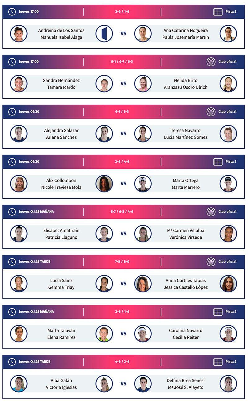 Resultados de los octavos femeninos del Mijas Open