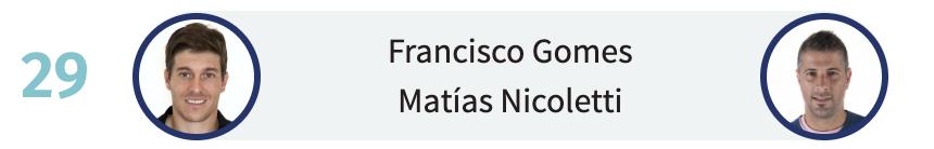 Chico Gomes y Matias Nicoletti