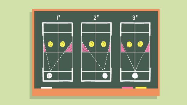 Cómo cubrir la red: 3 escenarios posibles
