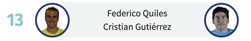 Fede Quiles y Cristian Gutiérrez