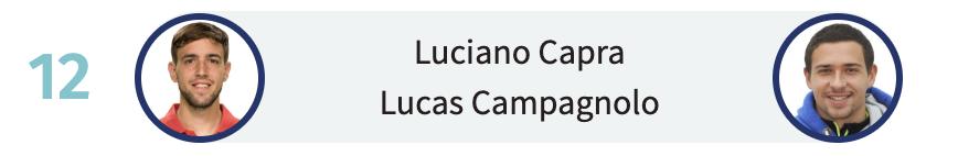 Lucho Capra y Lucas Campagnolo es una de las nuevas parejas para el Cascais Padel Master
