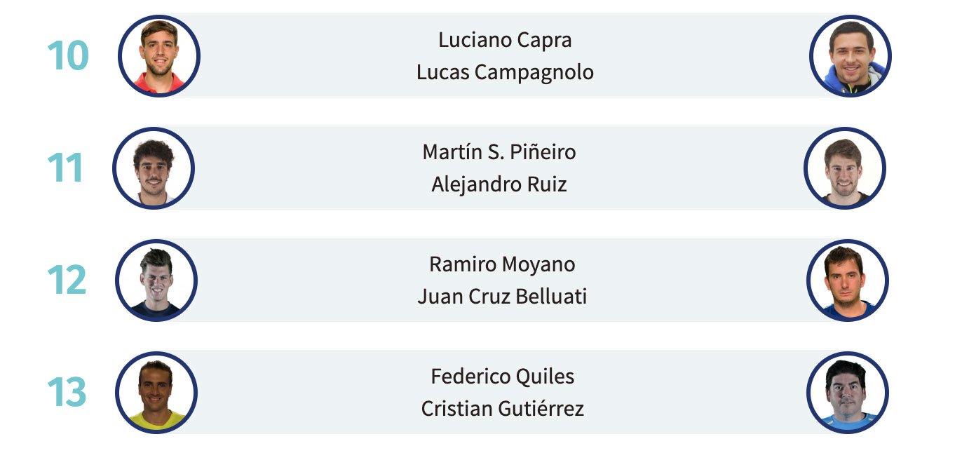 Nuevos compañeros de Lucho Capra y Cristian Gutiérrez