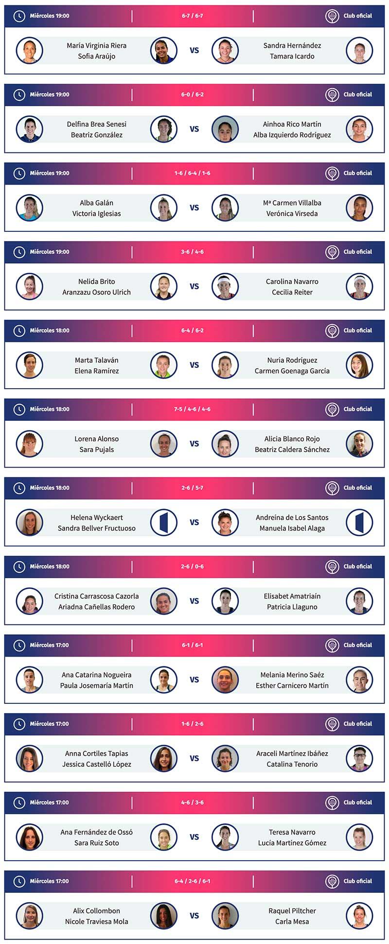 Resultados de los dieciseisavos femeninos del Madrid Master
