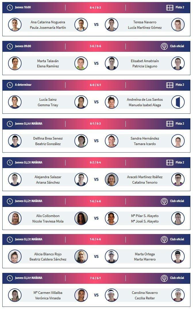 Resultados de los octavos femeninos del Madrid Master
