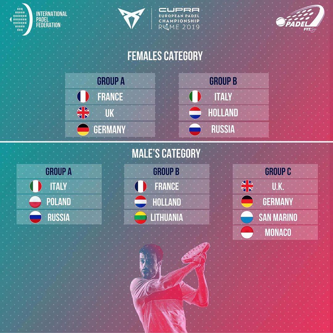Cuadros por equipos del Europeo de Pádel de Roma