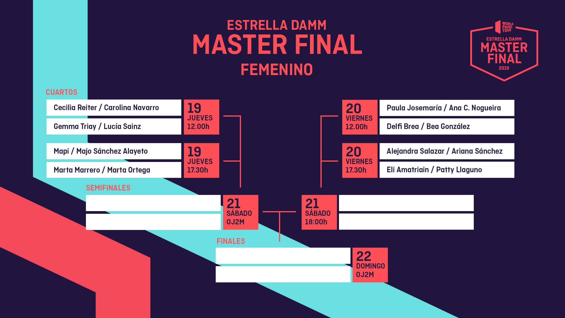Cuadro final del Estrella Damm Barcelona Master Final en la categoría femenina
