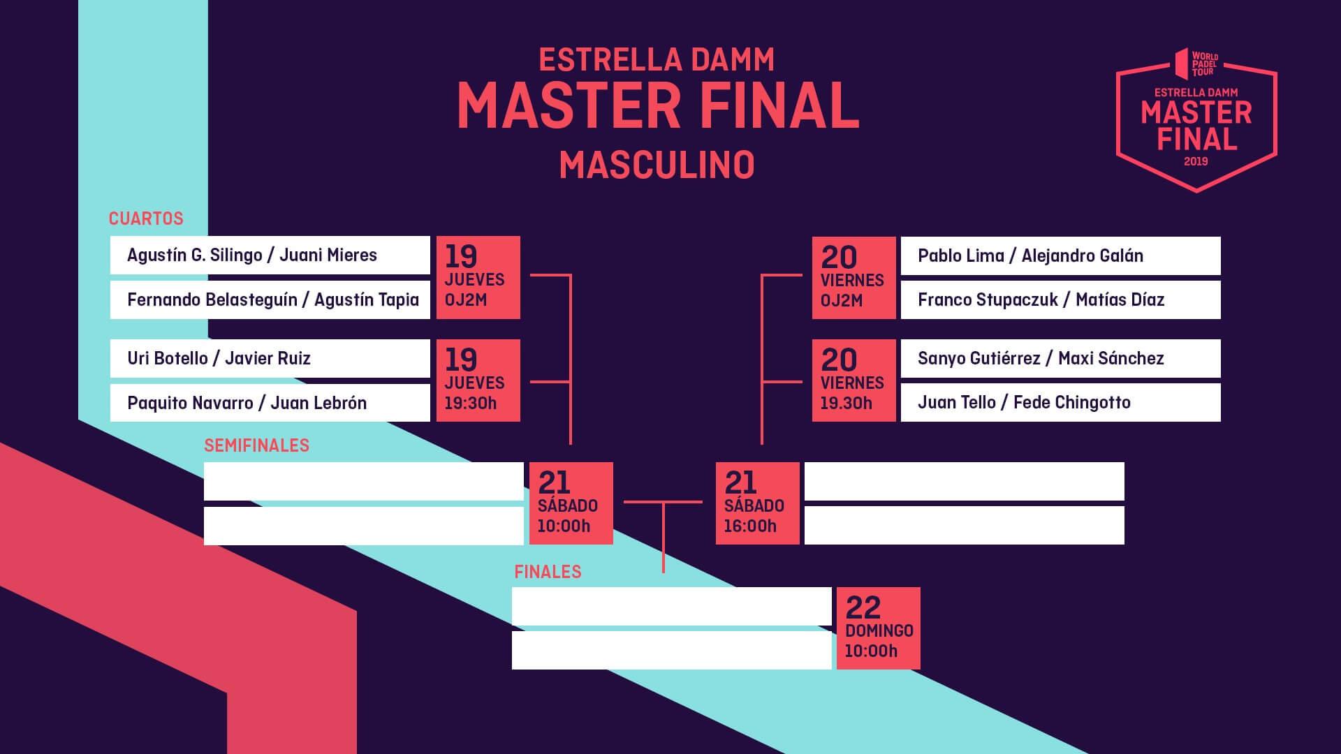 Cuadro final del Estrella Damm Barcelona Master Final en la categoría masculina