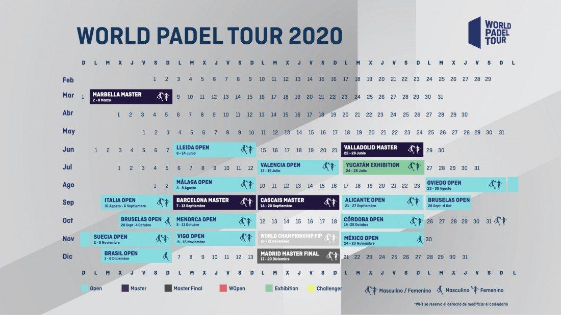Calendario del World Padel Tour a 8 de abril de 2020