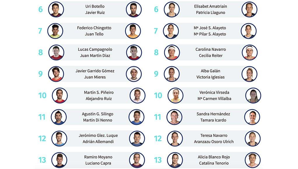 El Estrella Damm Open viene con nuevas parejas femeninas y masculinas