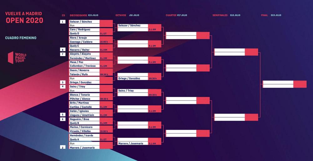 Cuadro femenino del Vuelve a Madrid Open 2020