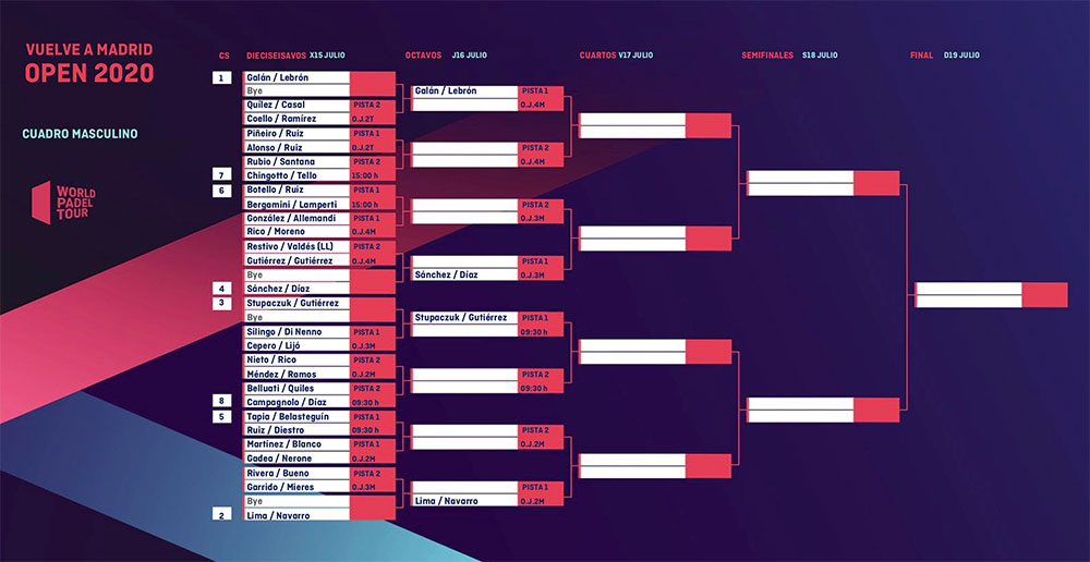 Cuadro final masculino del Vuelve a Madrid Open