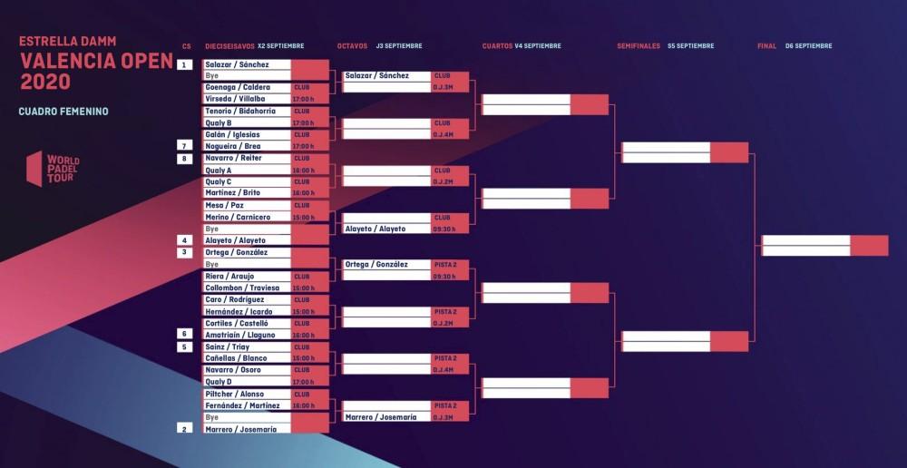 Cuadro femenino del Estrella Damm Valencia Open