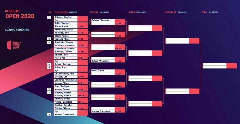 Cuadro final femenino del Adeslas Open 2020