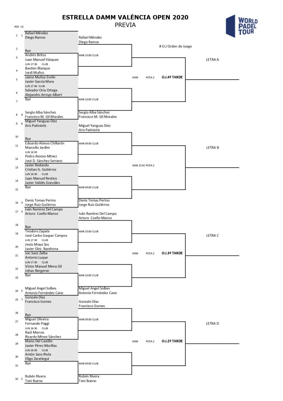 Cuadro de la fase previa del Estrella Damm Valencia Open