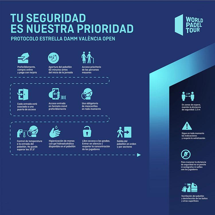 Condiciones de seguridad e higiene para el Estrella Damm Valencia Open 2020