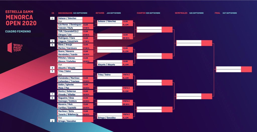 El cuadro final femenino del Menorca Open 2020